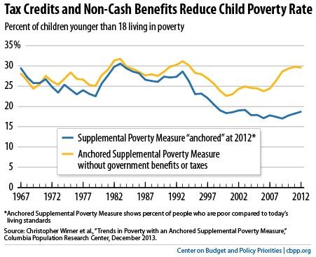 2014.01.07 child poverty