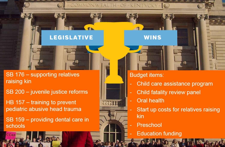 2014 Legislative wins