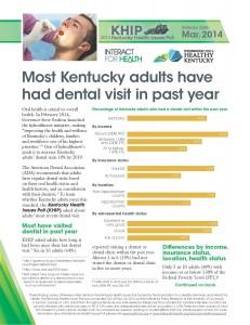 KHIP Dental Results