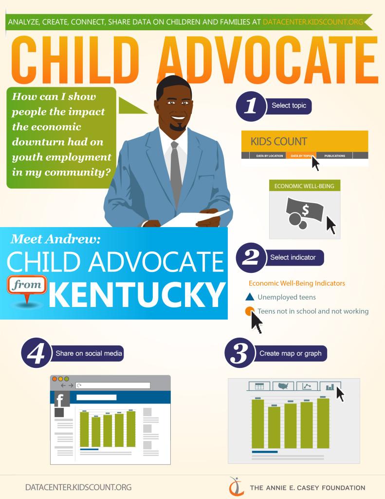 kidscount_infographic advocate-03
