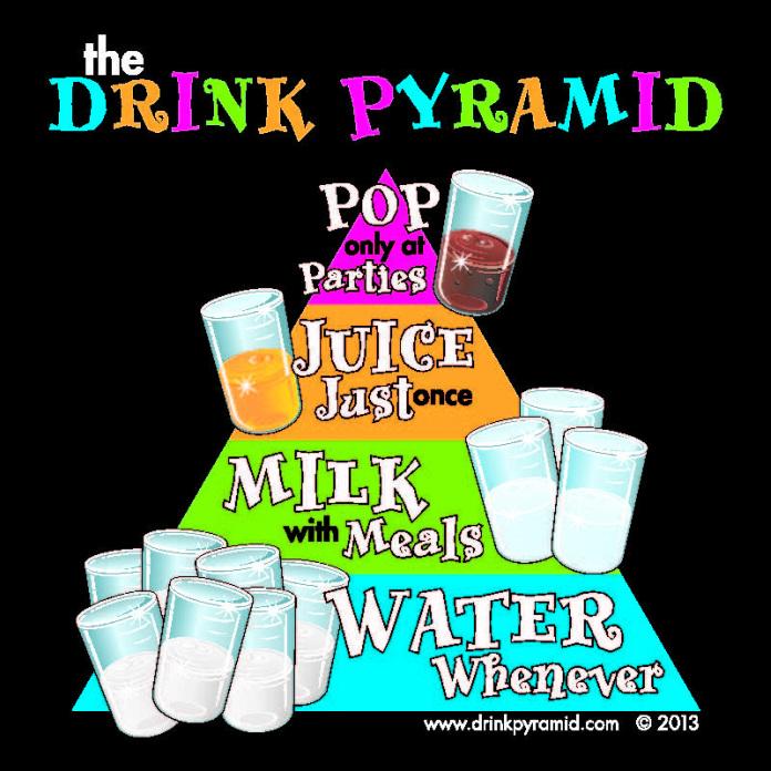 drink pyramid