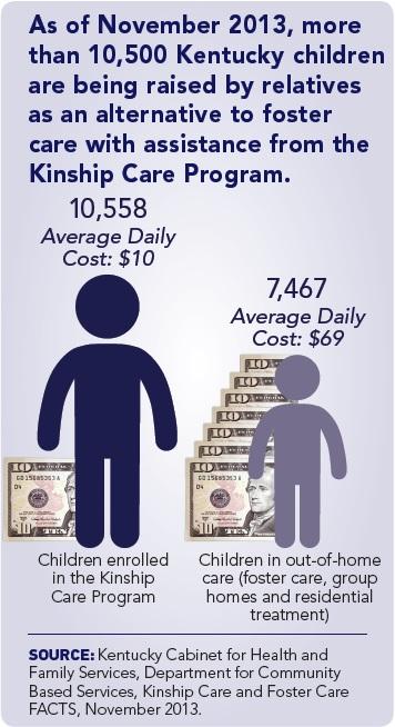 kinship blog pic