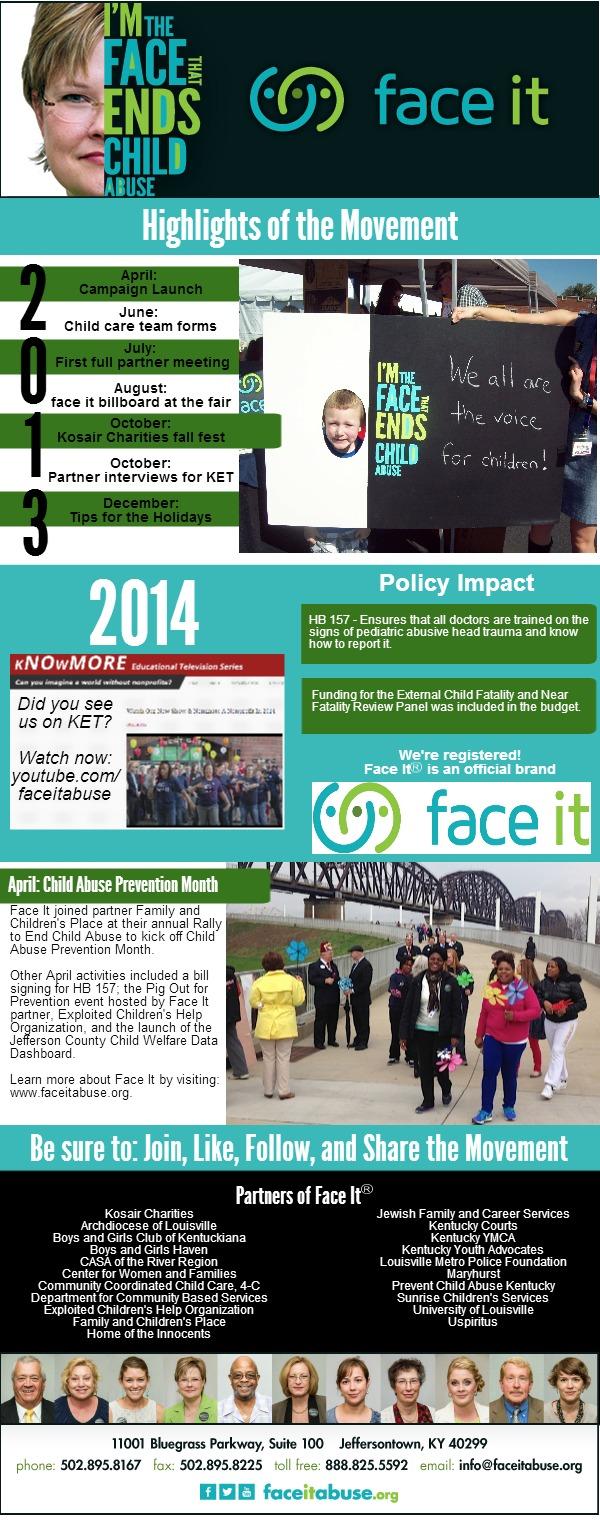 Face It newsletter (6)