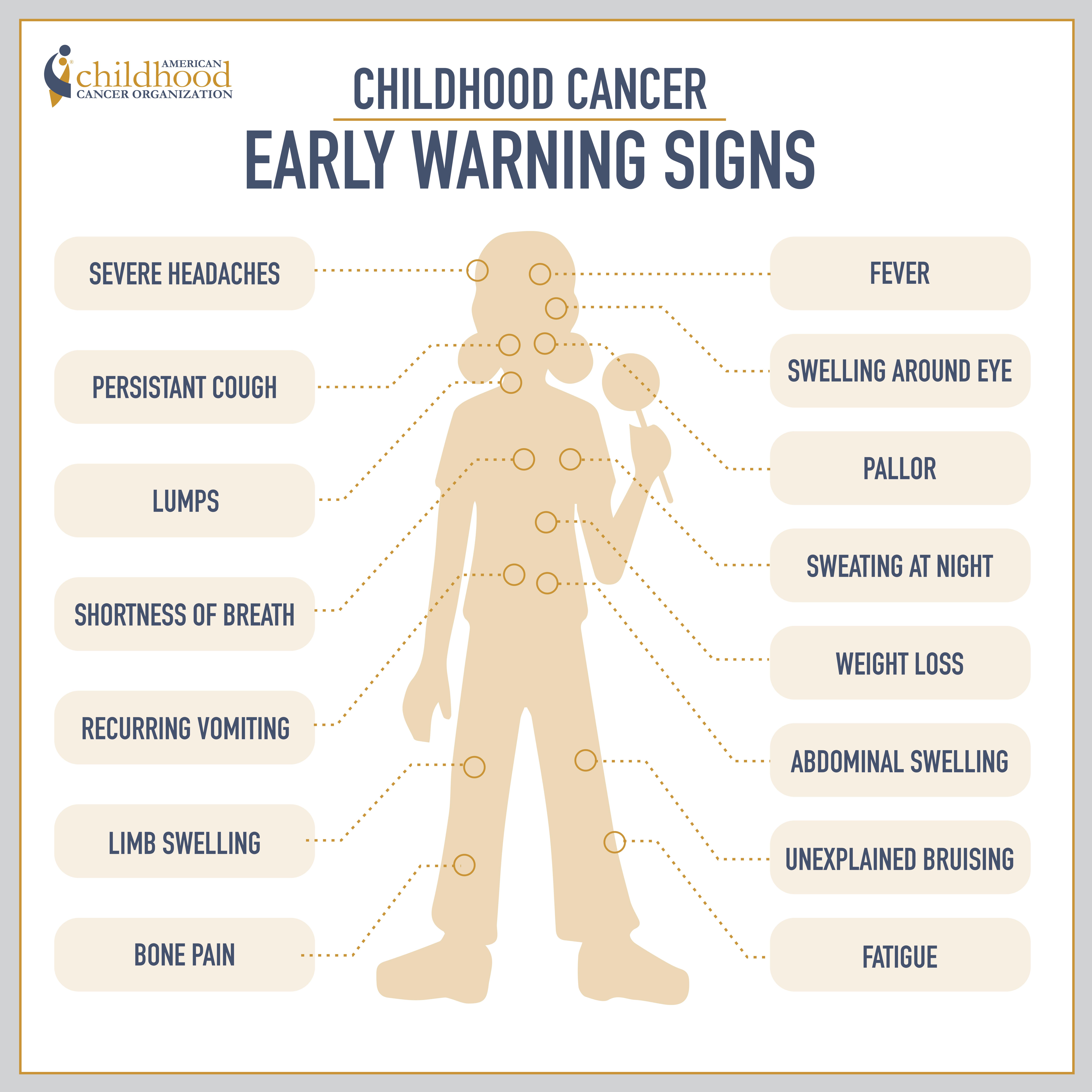 abdominal cancer in child